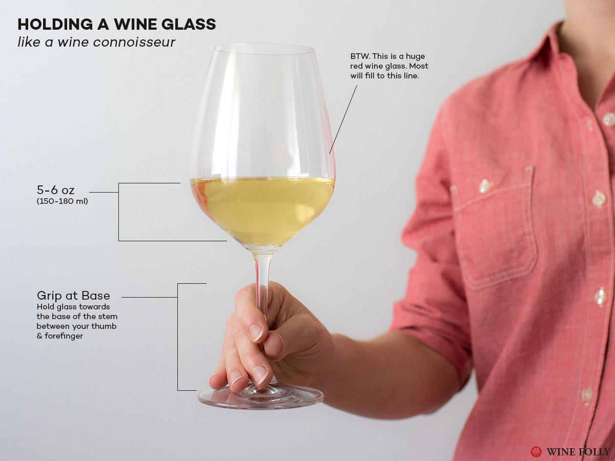 Average Price For Small Glass Wine